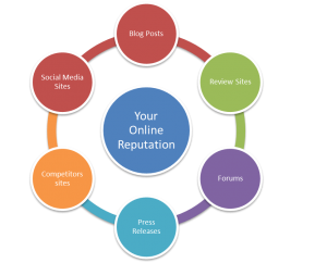 online reputation management philippines